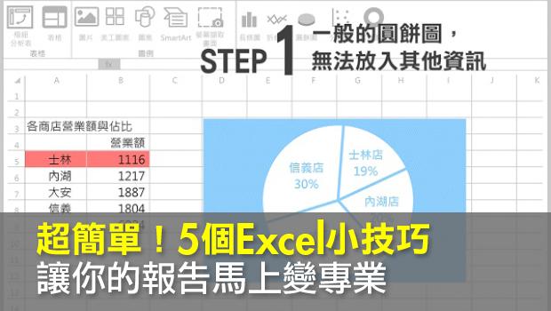 超簡單!5個Excel小技巧 讓你的報告馬上變專業