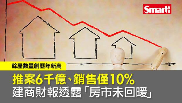 房價止跌?》推案6千億、銷售僅10% 建商財報透露「房市未回暖」