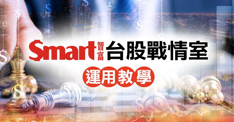 【影音】如何運用「Smart智富台股戰情室」資訊,輕鬆賺台股?