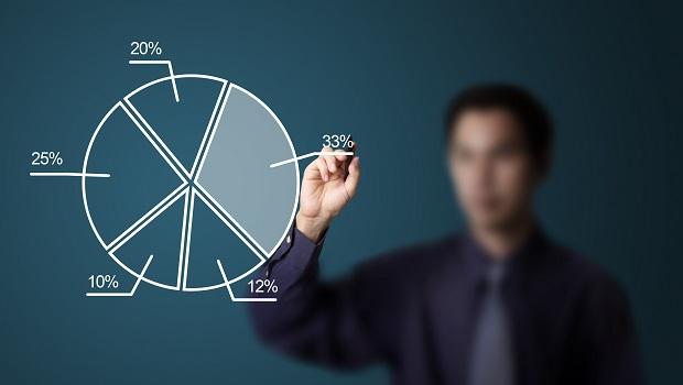 中國資訊科技產業起飛,現在是進場好時機?達人:這指數涵蓋中國最精華科技類股!