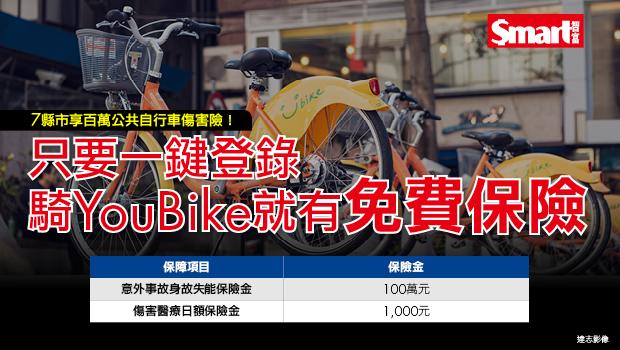 一鍵登錄!7縣市享百萬公共自行車傷害險